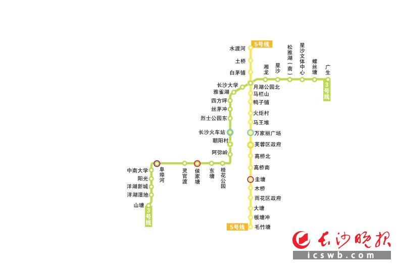 地铁3号线  从山塘站至广生站  全程最高票价为7元    地铁5号线  从毛竹塘站至水渡河站  全程最高票价为5元  制图/戴莹芳